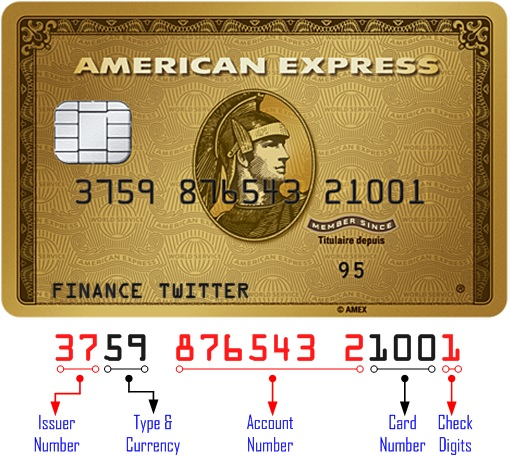 Cracking Credit Card Numbers - American Express