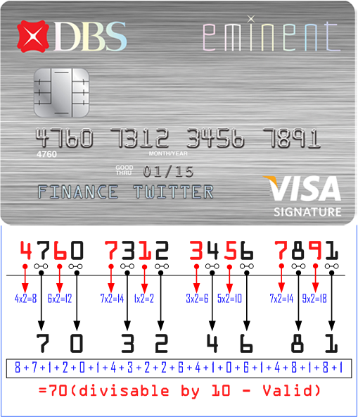 real visa card number 2014 front and back wwwpixshark
