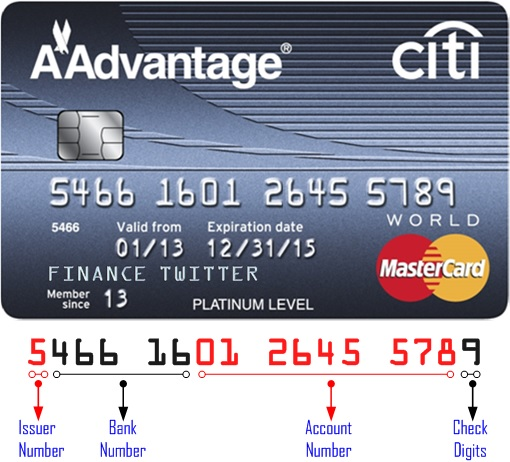 Cracking 16 Digits Credit Card Numbers - What Do They Mean