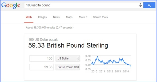 Fabulous and Cool Google Capabilities - Google as Currency Converter