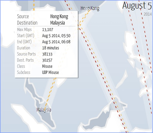 Fabulous and Cool Google Capabilities - Google's Digital Attack Map - Hong Kong Attacks Malaysia