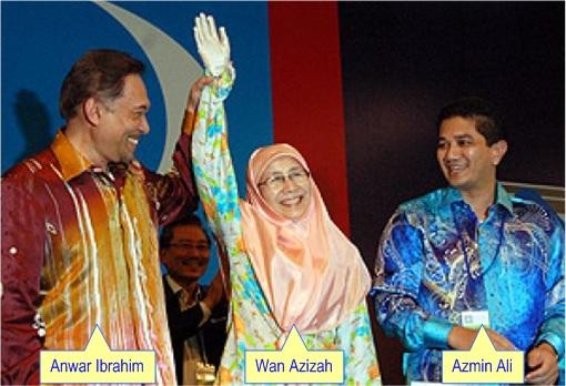 Selangor - Operation Kajang - Anwar Ibrahim, Wan Azizah, Azmin Ali