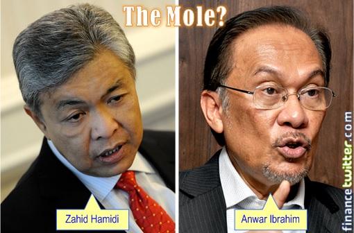Anwar Ibrahim and Zahid Hamidi - The Mole