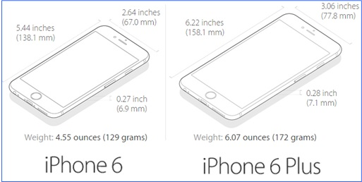 Apple iPhone Dimensions and Weight - iPhone 6 Plus vs iPhone 6 vs