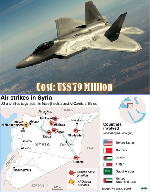 US Air Strike Syria - F22 Raptors - US$79 Million