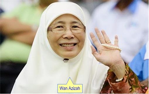 Wan Azizah