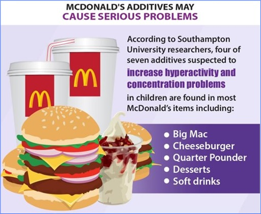 Facts About McDonald's - Addictives Cause Serious Problems