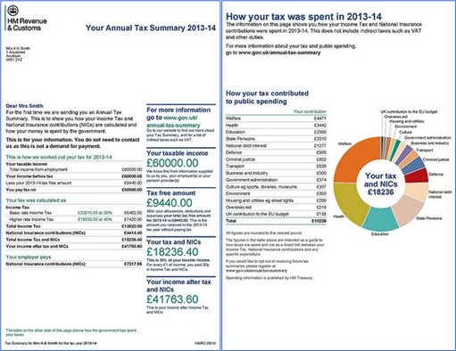 Britain New Tax Scheme - Sample Statement with Pie Charts