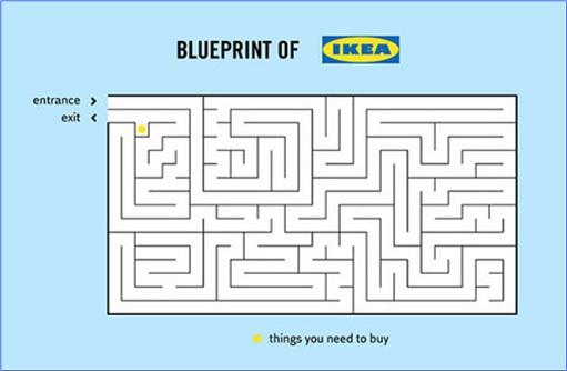 Hilarious But True Graph - Blueprint of Ikea