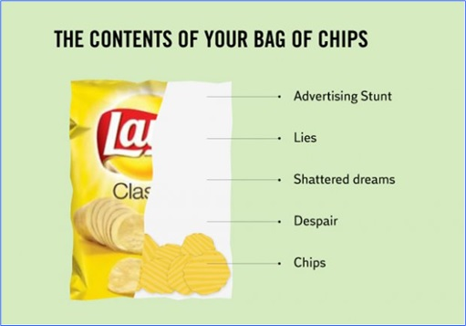 Hilarious But True Graph - Contents of Chips