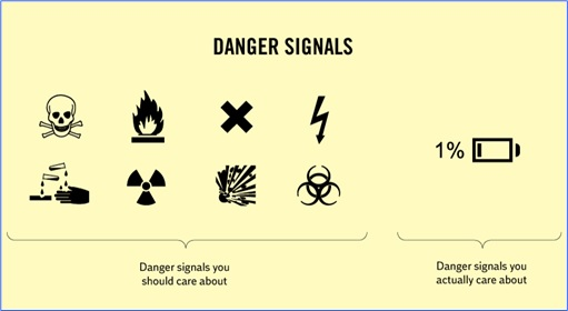 Hilarious But True Graph - Danger Signals