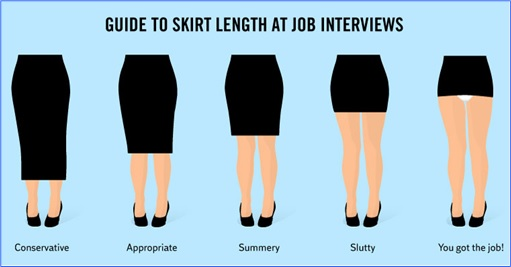 Hilarious But True Graph - Guide to Skirt at Job Interview