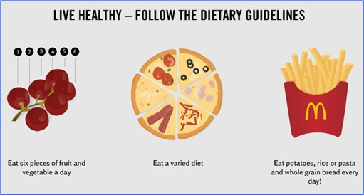 Hilarious But True Graph - Live Healthy - Follow Dietary Guidelines