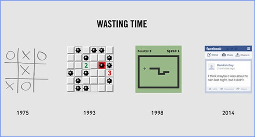 Hilarious But True Graph - Wasting Time Evolution