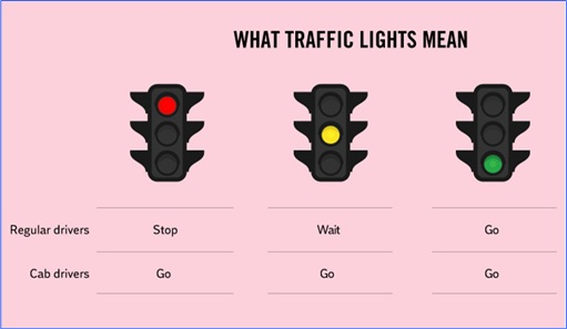 Hilarious But True Graph - What Traffic Lights Mean