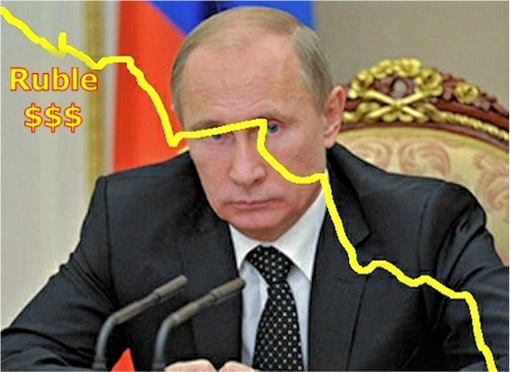 Russian Currency Ruble Collapse on President Putin
