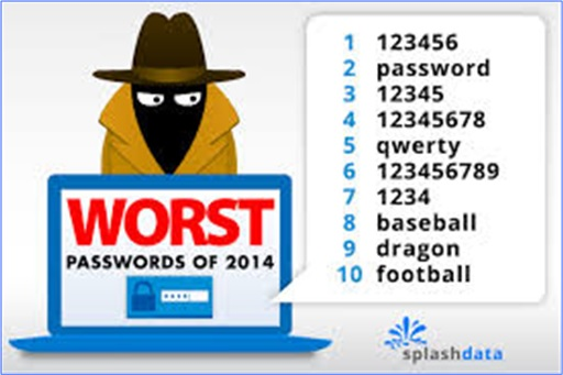 2014 Worst Password - Splashdata