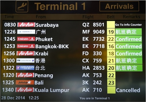 AirAsia Flight QZ8501 Tragedy - Terminal Arrival Status