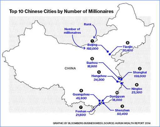 China Ultra Rich and Powerful - Top 10 Chinese Cities by Number of Millionaires