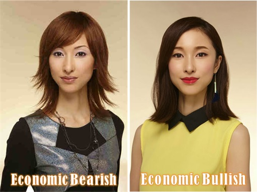 Lipstick Index - Shiseido Lipsticks for Bullish and Bearish Economy