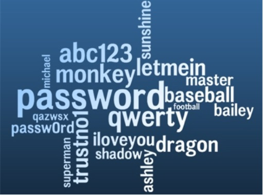 Weak and Guessable Passwords