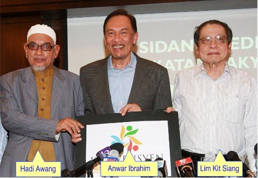 Anwar Ibrahim - Hadi Awang - Lim Kit Siang