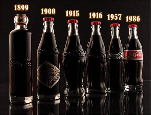 Coca-Cola Bottle Design History - Evolution