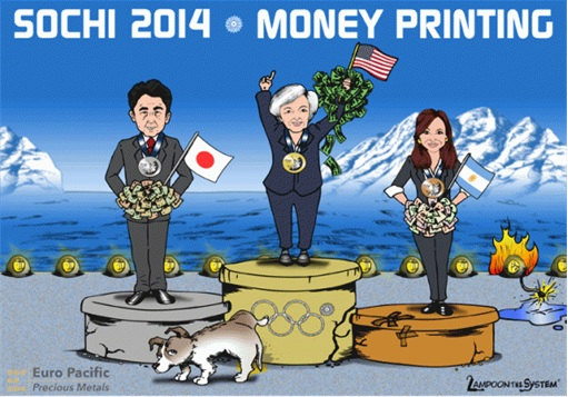 Fed Chair Janet Yellen - Sochi 2014 Champion in Money Printing