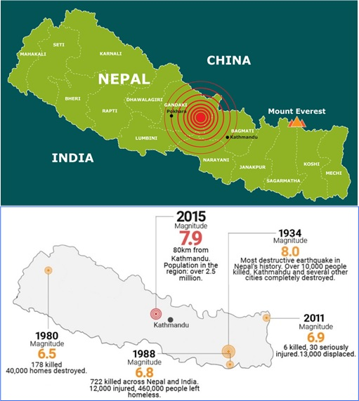 Nepal 2015 Earthquake - Map and Past Quakes