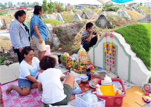 Qingming Festival - Praying at Gravesite