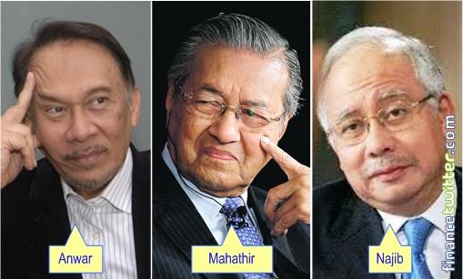 Anwar vs Mahathir vs Najib