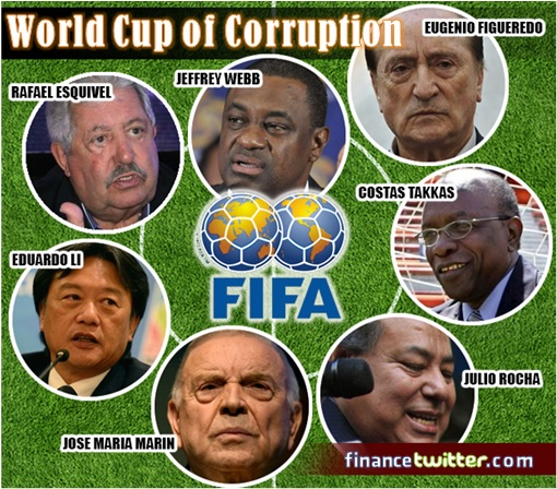 fifa corruption Fifa and corruption: overcoming the problems in soccer's governing body hindsight is always twenty-twenty, and looking back at fifa in 2016.
