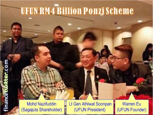 UFUN Ponzi Scheme - Nazifuddin Najib Razak, Lt Gen Athiwat Soonpan, Warren Eu