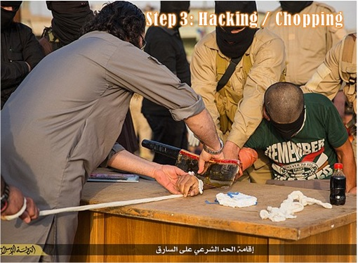 ISIS Hacking and Chops Off Hand - Step 3 - Hacking or Chopping