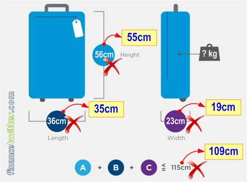 Travellers IATA New Carry-On Luggage Measurements