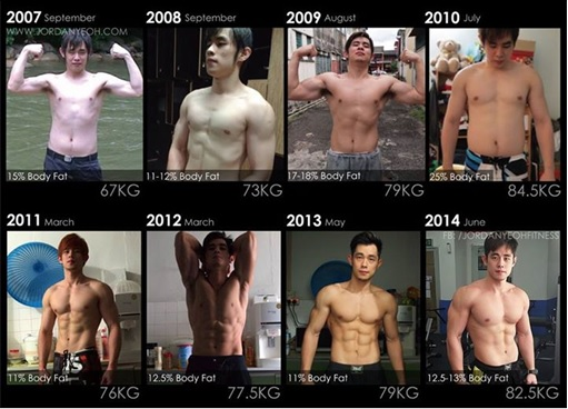 Jordan Yeoh - Hunky Durian Seller - Transform from 2007 to 2014