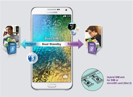 Samsung Galaxy A Dual Sim Slot