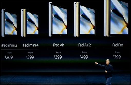Apple iPad Pro - Pricing