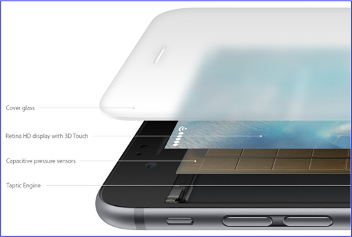 Apple iPhone 6S and 6S Plus - Cover Glass