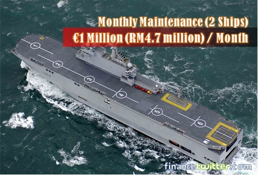 France Mistral Helicopter Carriers - Monthly Maintenance for Two Ships