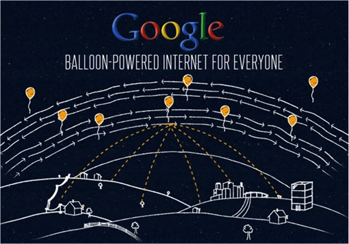 Google Project Loon Smart Balloon To Provide Internet Access - Schematic Plan