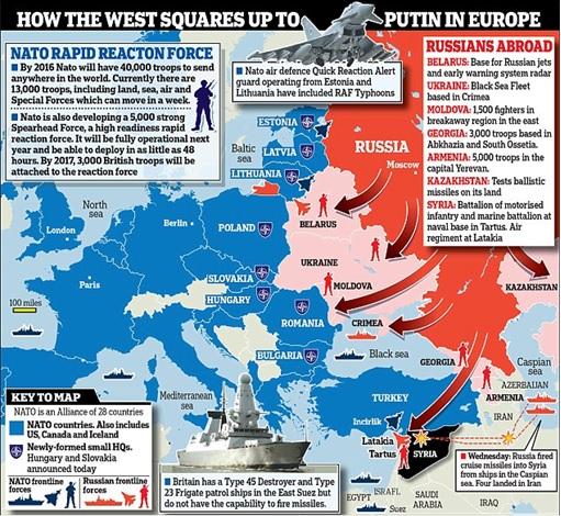 Syrian-Terrorist War - Russian vs West Forces