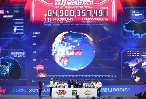 Alibaba Singles Day Sale 2015 Dashboard
