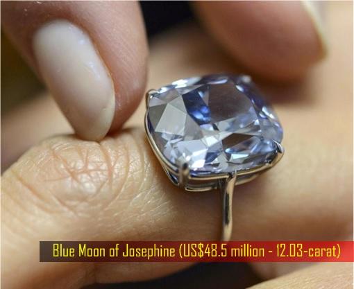 Blue Moon of Josephine - rare 12.03-carat Blue Diamond for US Dollar 48.5 million