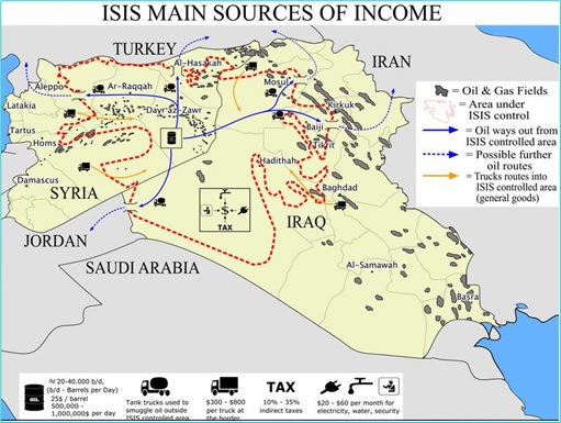 ISIS Main Sources of Income - Map