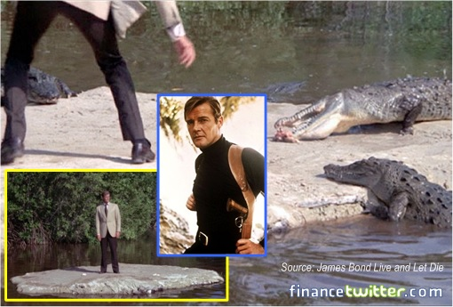 James Bond Live and Let Die - Roger Moore Trapped at Crocodile Farm