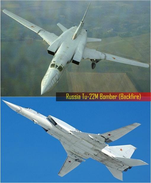 Russian Tu-22M Bomber - Backfire