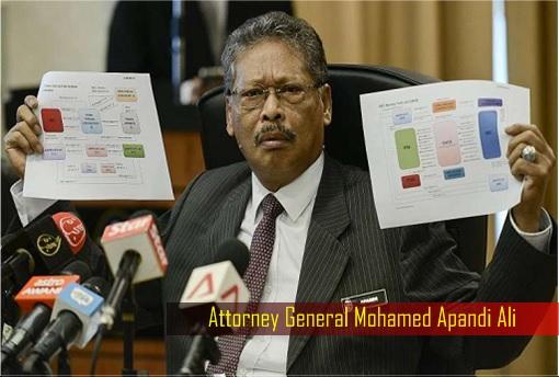 Attorney General Apandi Ali - Holding Charts