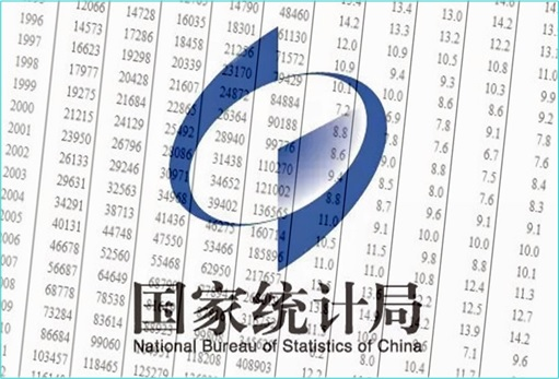 China's National Bureau of Statistics - 2015 Growth 6.9 Percent