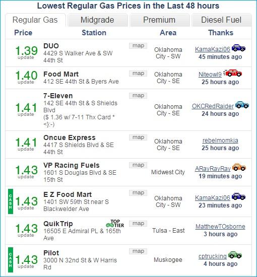 Lowest Regular Gas Prices - Oklahoma - 11Jan2016